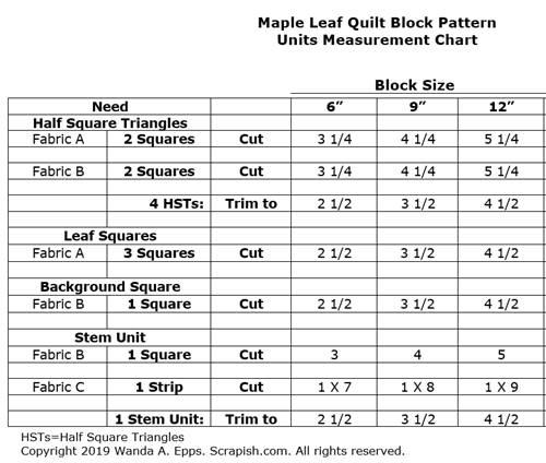 Maple Leaf Quilt Block Pattern Tutorial