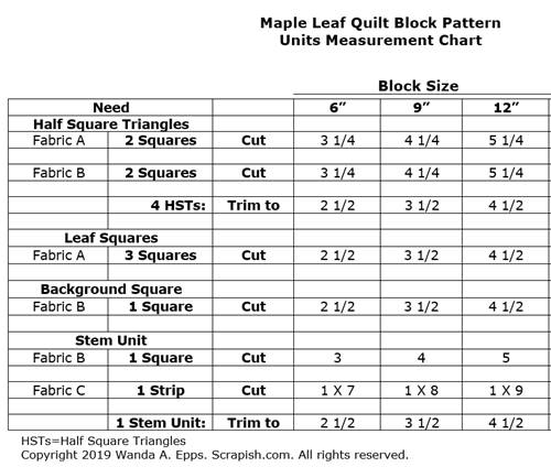 maple leaf quilt block measurement chart